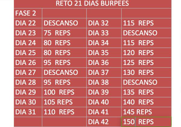 Reto 42 días, un solo ejercicio, muchas repeticiones