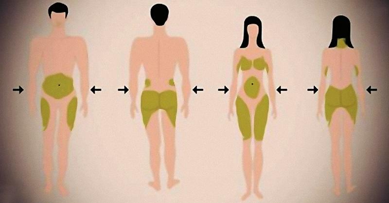 La manera más barata y más eficaz de deshacerse de la celulitis!